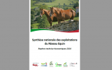 References-reseau-Equin-synthese-nationale-2016